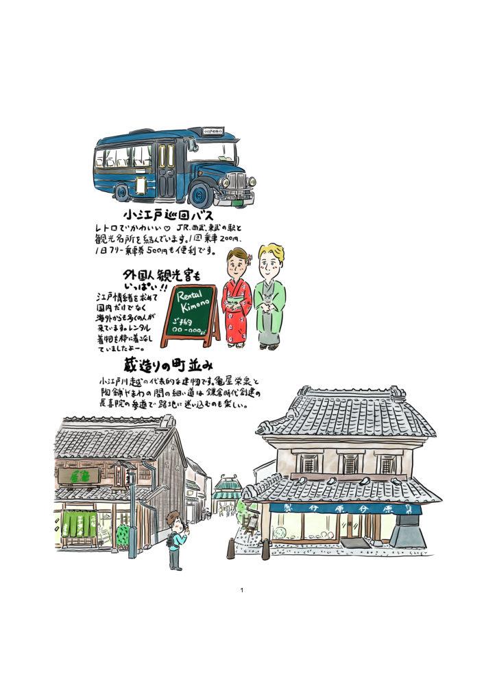 Kawagoe_001