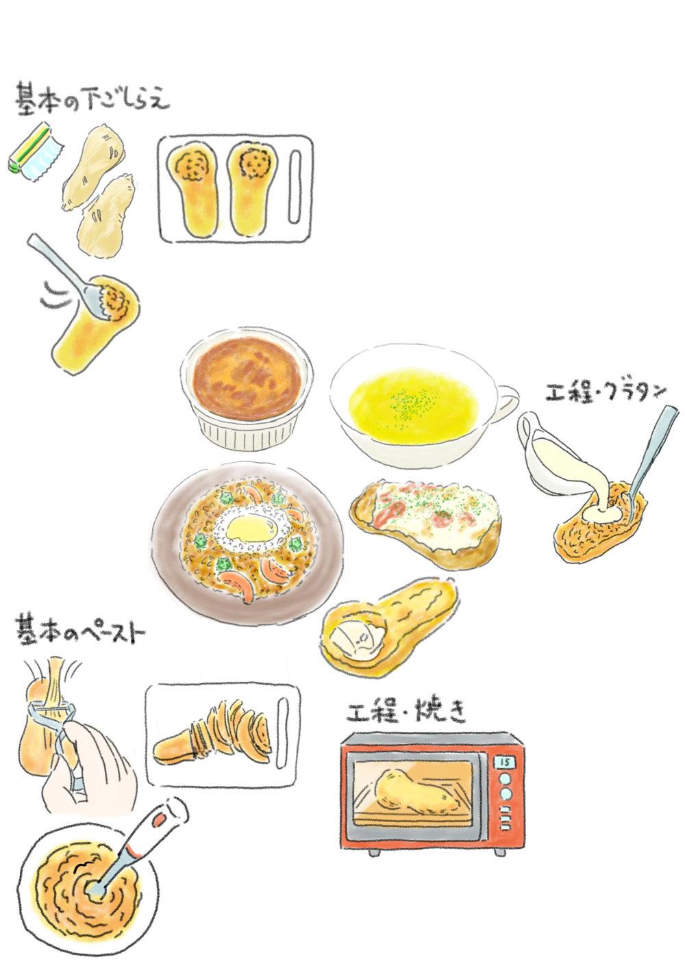 yasai_kantan_M